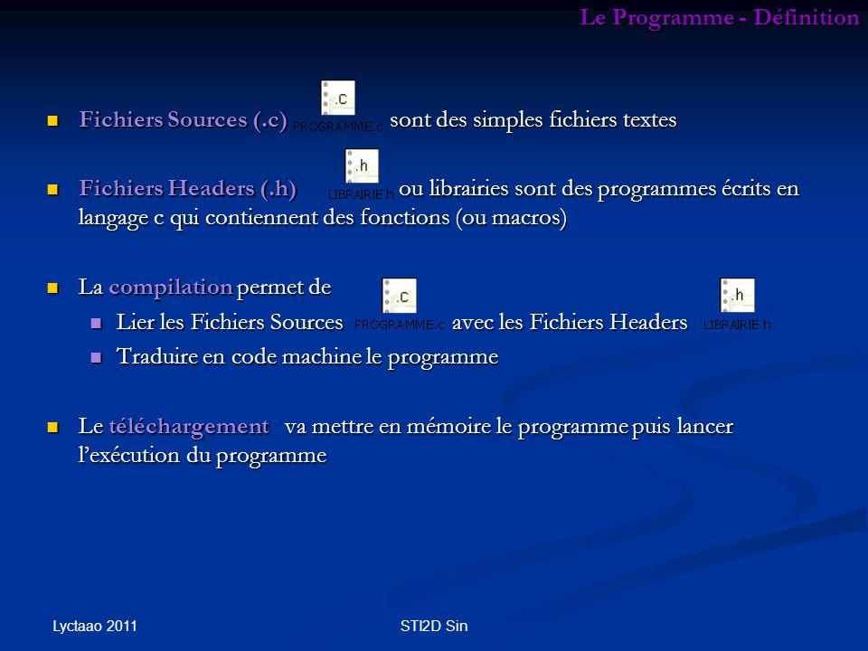 Lyctaao 2011 STI2D Sin Le Programme - Définition Fichiers Sources (.c) sont des simples fichiers textes Fichiers Sources (.c) sont des simples fichier