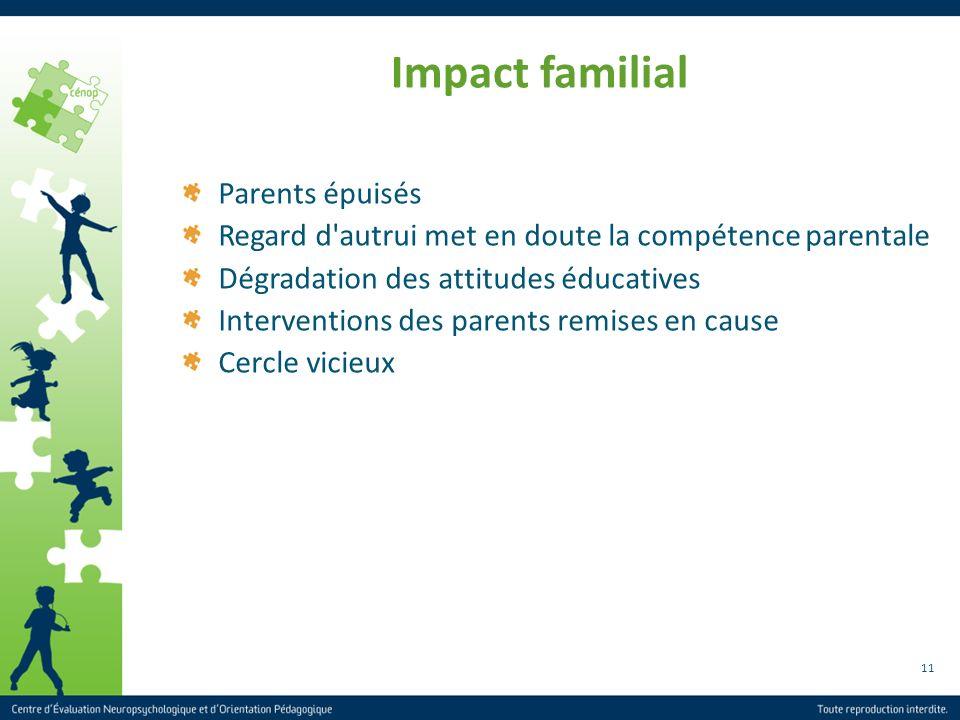 11 Impact familial Parents épuisés Regard d'autrui met en doute la compétence parentale Dégradation des attitudes éducatives Interventions des parents
