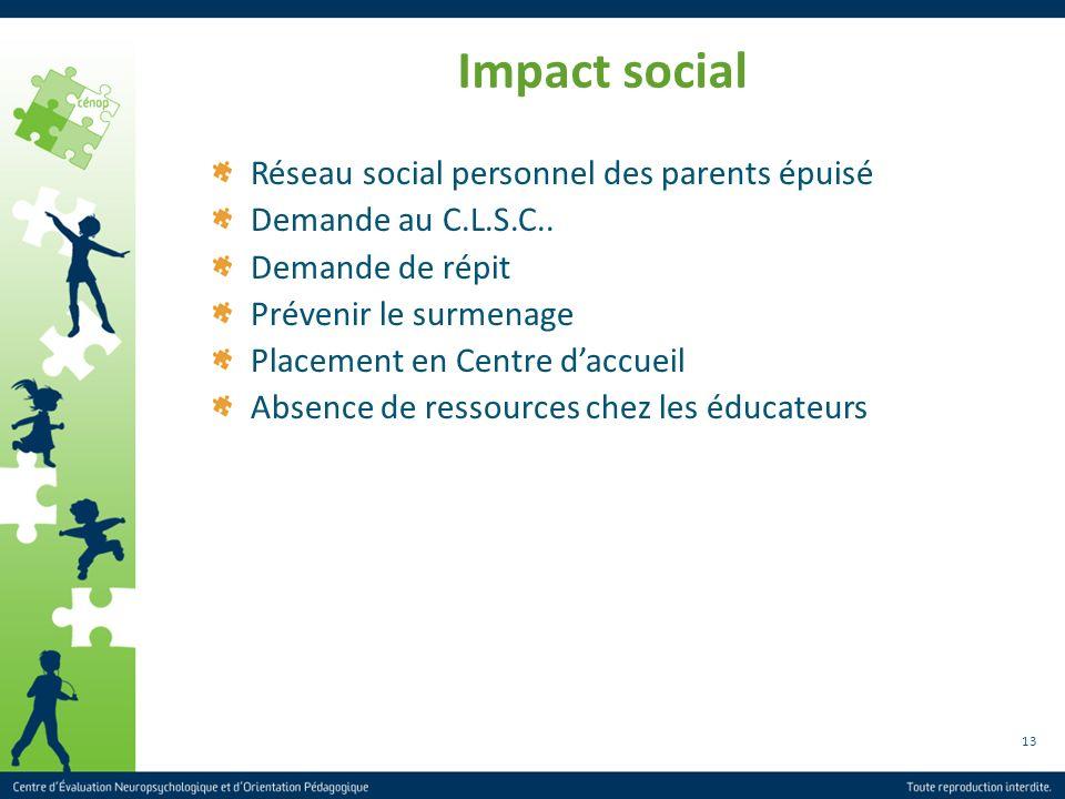 13 Impact social Réseau social personnel des parents épuisé Demande au C.L.S.C.. Demande de répit Prévenir le surmenage Placement en Centre daccueil A