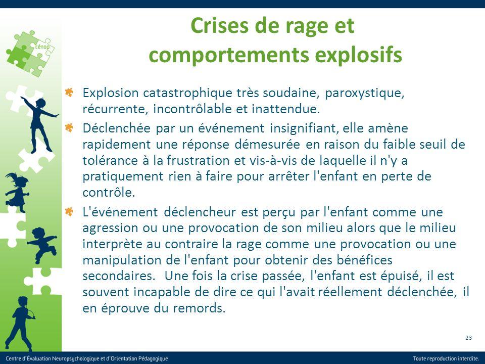 23 Crises de rage et comportements explosifs Explosion catastrophique très soudaine, paroxystique, récurrente, incontrôlable et inattendue. Déclenchée