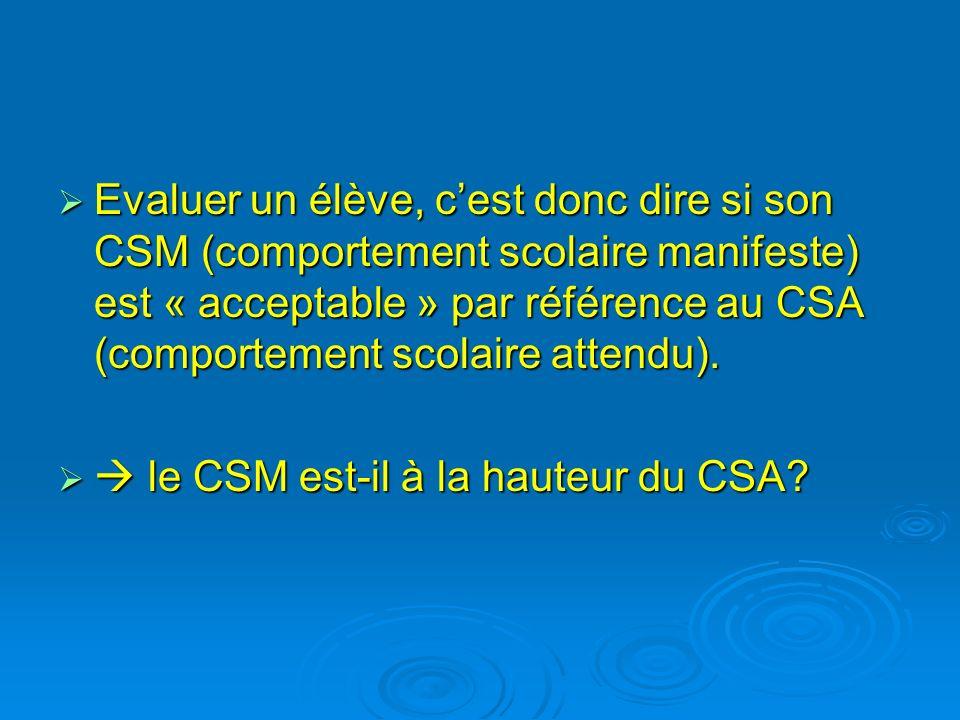 Evaluer un élève, cest donc dire si son CSM (comportement scolaire manifeste) est « acceptable » par référence au CSA (comportement scolaire attendu).