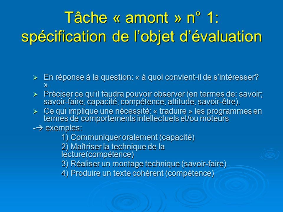 Tâche « amont » n° 1: spécification de lobjet dévaluation En réponse à la question: « à quoi convient-il de sintéresser? » En réponse à la question: «