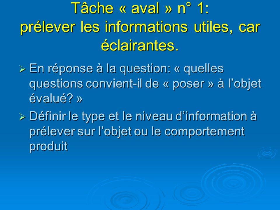 Tâche « aval » n° 1: prélever les informations utiles, car éclairantes. En réponse à la question: « quelles questions convient-il de « poser » à lobje