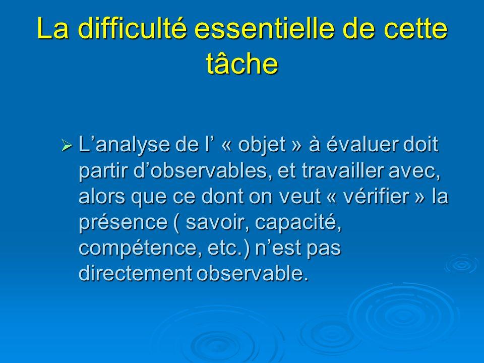 La difficulté essentielle de cette tâche Lanalyse de l « objet » à évaluer doit partir dobservables, et travailler avec, alors que ce dont on veut « v