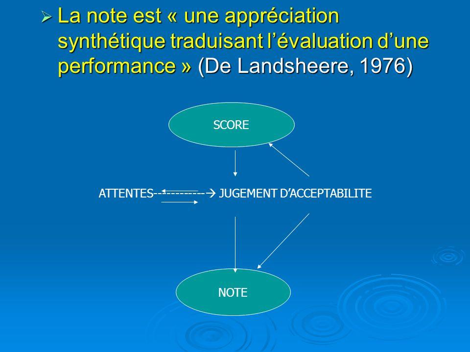 La note est « une appréciation synthétique traduisant lévaluation dune performance » (De Landsheere, 1976) La note est « une appréciation synthétique