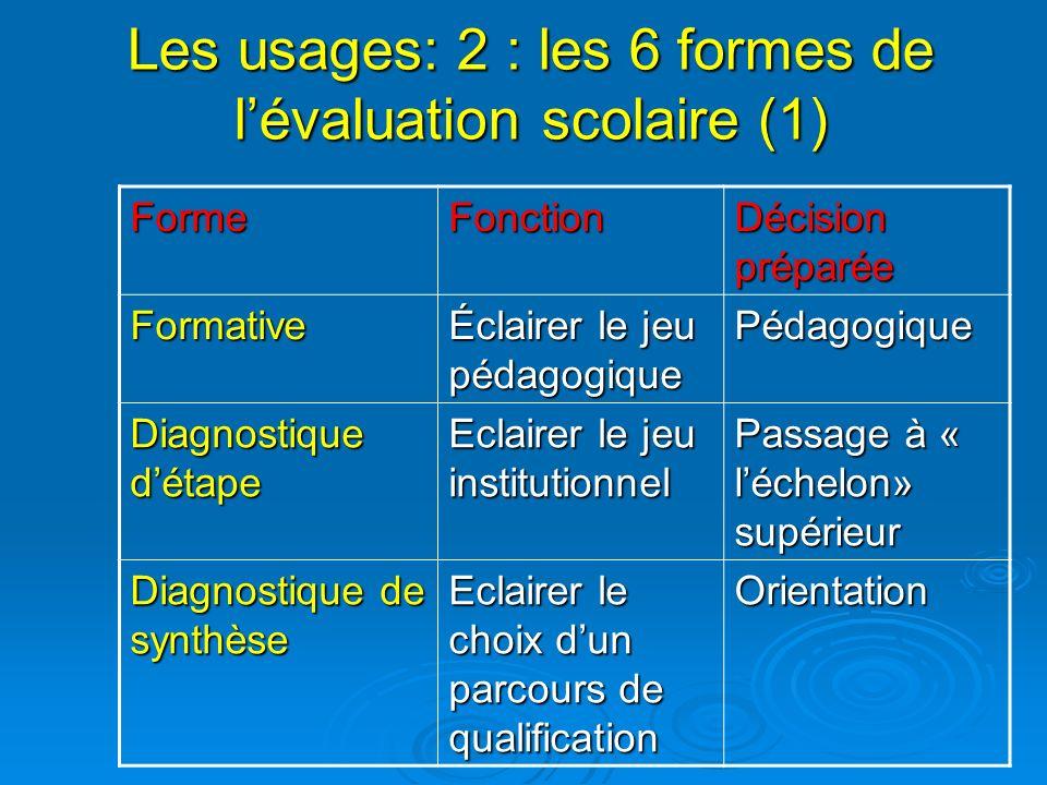 Les usages: 2 : les 6 formes de lévaluation scolaire (1) FormeFonction Décision préparée Formative Éclairer le jeu pédagogique Pédagogique Diagnostiqu
