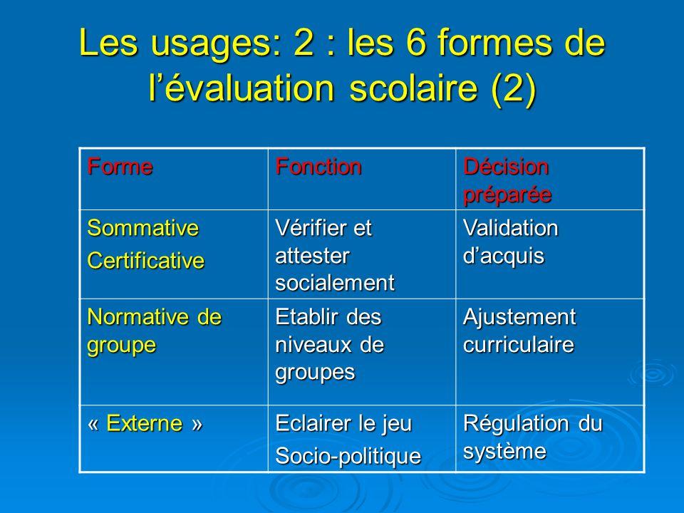 Les usages: 2 : les 6 formes de lévaluation scolaire (2) FormeFonction Décision préparée SommativeCertificative Vérifier et attester socialement Valid