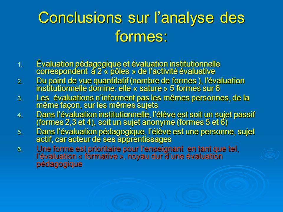 Conclusions sur lanalyse des formes: 1. Évaluation pédagogique et évaluation institutionnelle correspondent à 2 « pôles » de lactivité évaluative 2. D