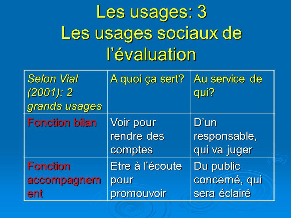 Les usages: 3 Les usages sociaux de lévaluation Selon Vial (2001): 2 grands usages A quoi ça sert? Au service de qui? Fonction bilan Voir pour rendre
