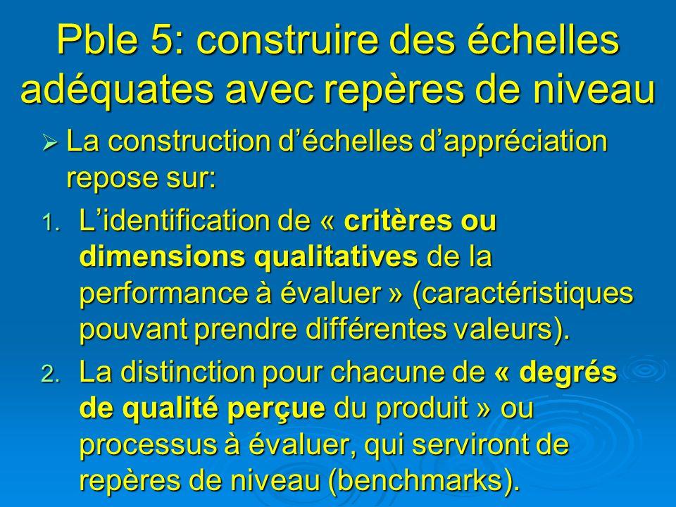 Pble 5: construire des échelles adéquates avec repères de niveau La construction déchelles dappréciation repose sur: La construction déchelles dappréc