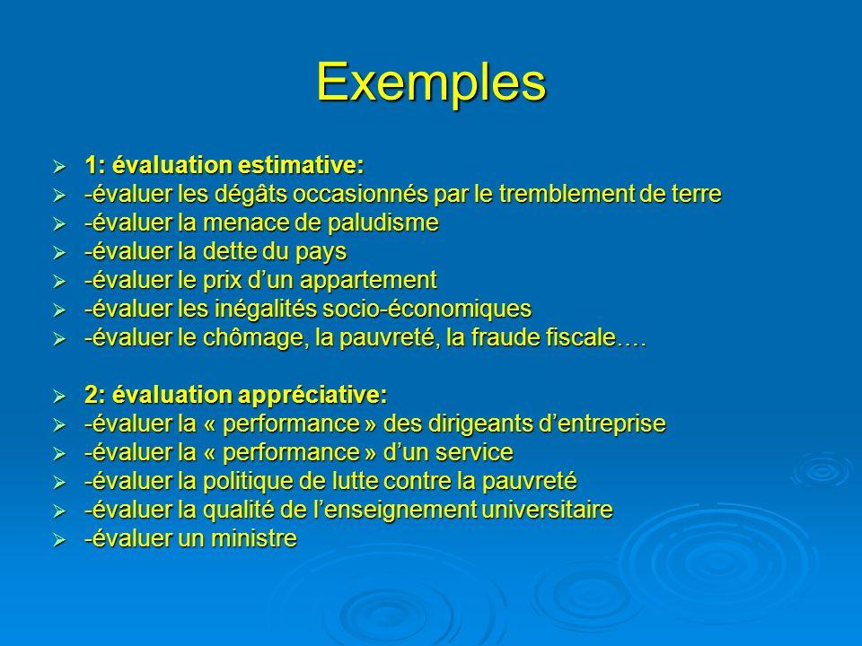 Exemples 1: évaluation estimative: 1: évaluation estimative: -évaluer les dégâts occasionnés par le tremblement de terre -évaluer les dégâts occasionn