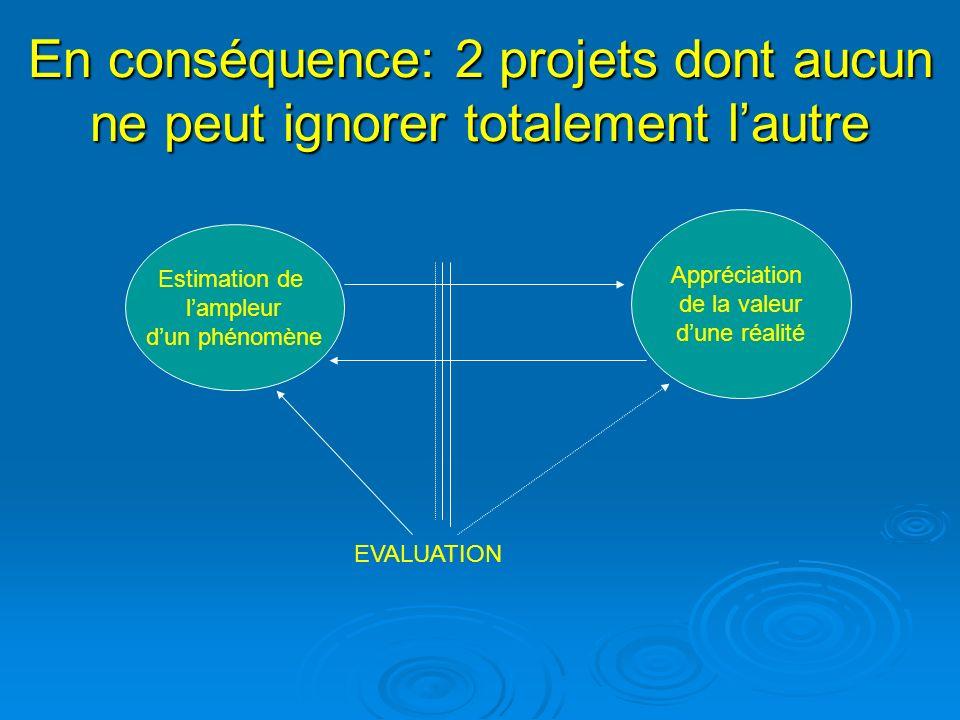 Point 3: évaluer des compétences: défi stimulant.31: que faut-il entendre par « compétence ».