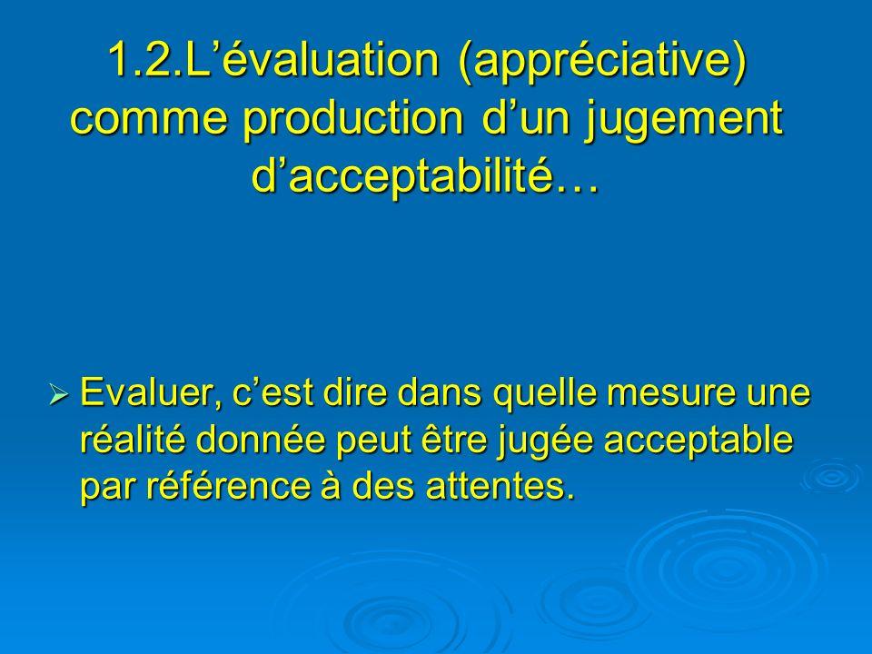 1.2.Lévaluation (appréciative) comme production dun jugement dacceptabilité… Evaluer, cest dire dans quelle mesure une réalité donnée peut être jugée