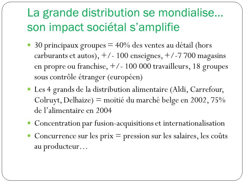La grande distribution se mondialise… son impact sociétal samplifie 30 principaux groupes = 40% des ventes au détail (hors carburants et autos), +/- 100 enseignes, +/-7 700 magasins en propre ou franchise, +/- 100 000 travailleurs, 18 groupes sous contrôle étranger (européen) Les 4 grands de la distribution alimentaire (Aldi, Carrefour, Colruyt, Delhaize) = moitié du marché belge en 2002, 75% de lalimentaire en 2004 Concentration par fusion-acquisitions et internationalisation Concurrence sur les prix = pression sur les salaires, les coûts au producteur…
