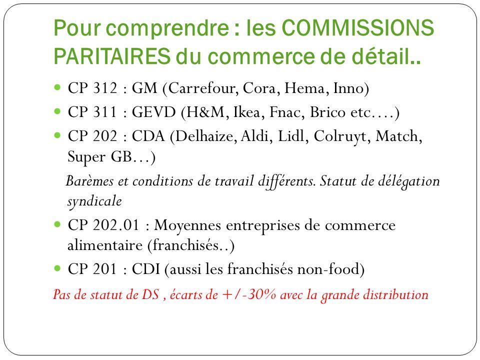 Pour comprendre : les COMMISSIONS PARITAIRES du commerce de détail..