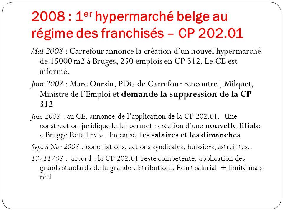 2008 : 1 er hypermarché belge au régime des franchisés – CP 202.01 Mai 2008 : Carrefour annonce la création dun nouvel hypermarché de 15000 m2 à Bruges, 250 emplois en CP 312.
