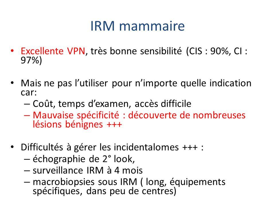 IRM mammaire Excellente VPN, très bonne sensibilité (CIS : 90%, CI : 97%) Mais ne pas lutiliser pour nimporte quelle indication car: – Coût, temps dex