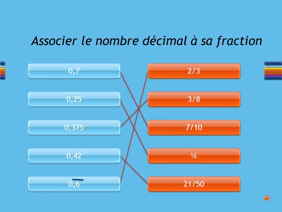 0,7 0,25 0,375 0,42 0,6 2/3 3/8 7/10 ¼ ¼ 21/50 Associer le nombre décimal à sa fraction