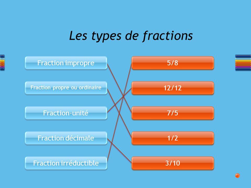 Transformation dun nombre fractionnaire en fraction impropre Multiplier lentier par le dénominateur et additionner le numérateur.