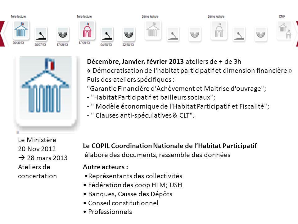 Le Ministère 20 Nov 2012 28 mars 2013 Ateliers de concertation Décembre, Janvier.