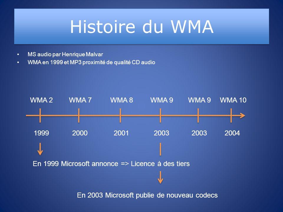 Histoire du WMA MS audio par Henrique Malvar WMA en 1999 et MP3 proximité de qualité CD audio WMA 2 1999 WMA 7 2000 WMA 8 2001 WMA 9 2003 WMA 9 2003 E