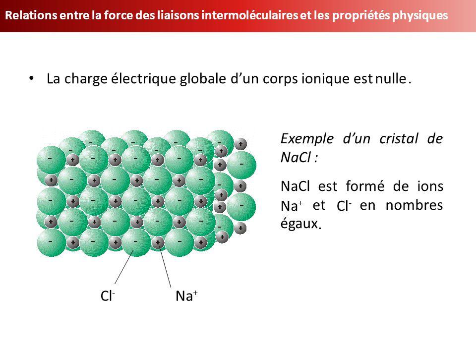 Relations entre la force des liaisons intermoléculaires et les propriétés physiques La charge électrique globale dun corps ionique est nulle. Exemple