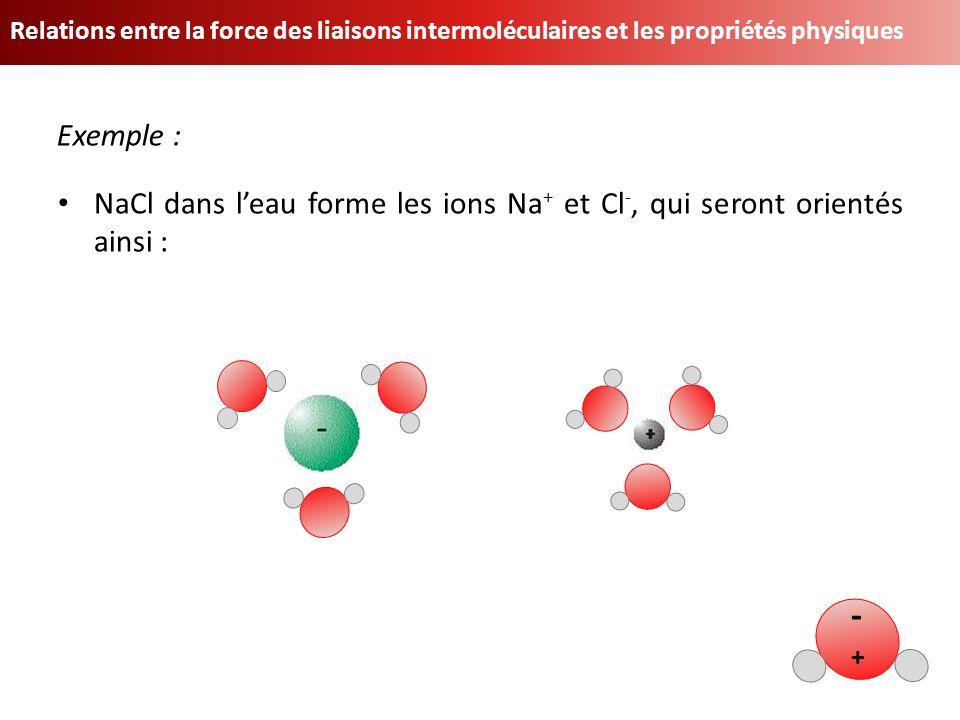 NaCl dans leau forme les ions Na + et Cl -, qui seront orientés ainsi : Relations entre la force des liaisons intermoléculaires et les propriétés phys