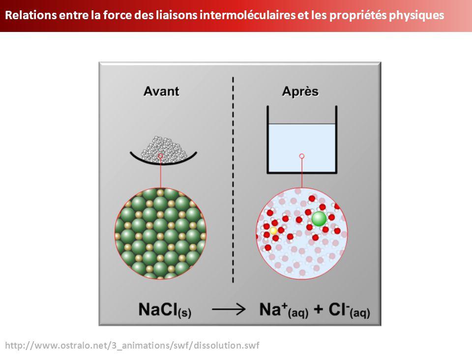 Relations entre la force des liaisons intermoléculaires et les propriétés physiques http://www.ostralo.net/3_animations/swf/dissolution.swf
