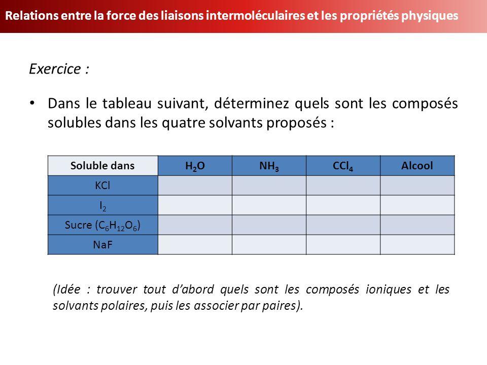 Dans le tableau suivant, déterminez quels sont les composés solubles dans les quatre solvants proposés : Relations entre la force des liaisons intermo