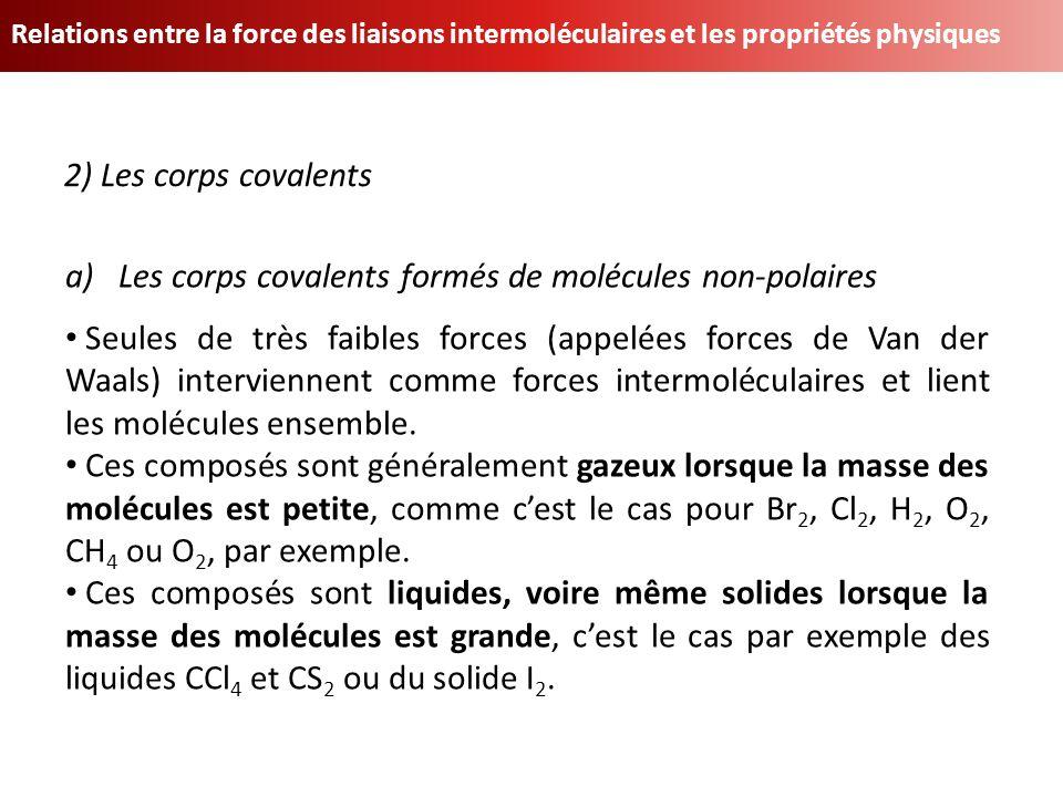 Relations entre la force des liaisons intermoléculaires et les propriétés physiques 2) Les corps covalents a)Les corps covalents formés de molécules n
