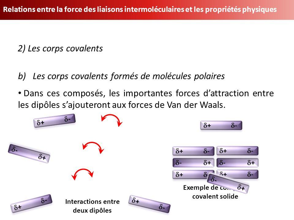 Exemple de composé covalent solide Relations entre la force des liaisons intermoléculaires et les propriétés physiques 2) Les corps covalents b)Les co