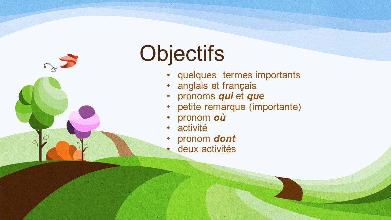 Objectifs quelques termes importants anglais et français pronoms qui et que petite remarque (importante) pronom où activité pronom dont deux activités