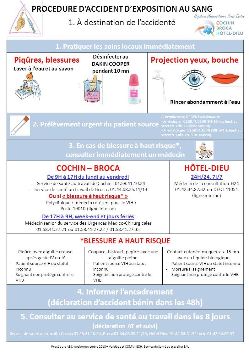 Procédure AES, version novembre 2013 – Validée par COMAI, EOH, Service de Santé au travail et SAU 1. Pratiquer les soins locaux immédiatement Piqûres,