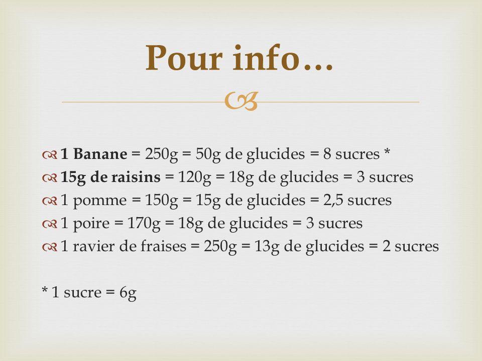 1 Banane = 250g = 50g de glucides = 8 sucres * 15g de raisins = 120g = 18g de glucides = 3 sucres 1 pomme = 150g = 15g de glucides = 2,5 sucres 1 poir