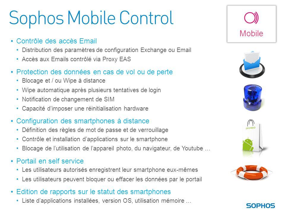 Contrôle des accès Email Distribution des paramètres de configuration Exchange ou Email Accès aux Emails contrôlé via Proxy EAS Protection des données