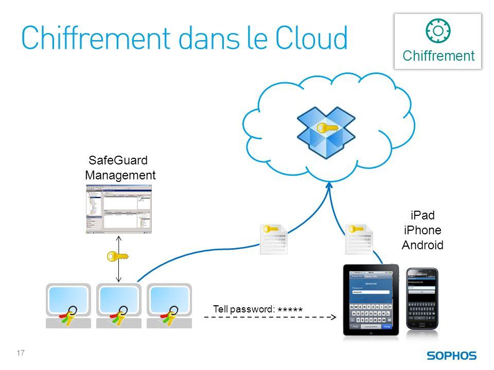 17 SafeGuard Management Tell password: ***** iPad iPhone Android Chiffrement dans le Cloud Chiffrement