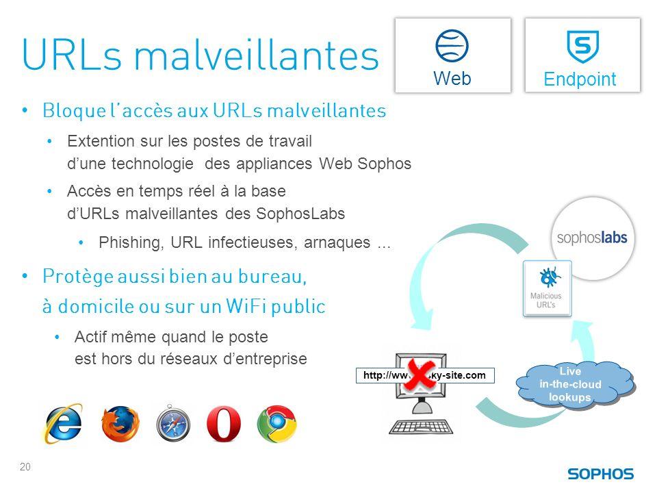 Protection Web Live in-the-cloud lookups Live in-the-cloud lookups Bloque laccès aux URLs malveillantes Extention sur les postes de travail dune techn