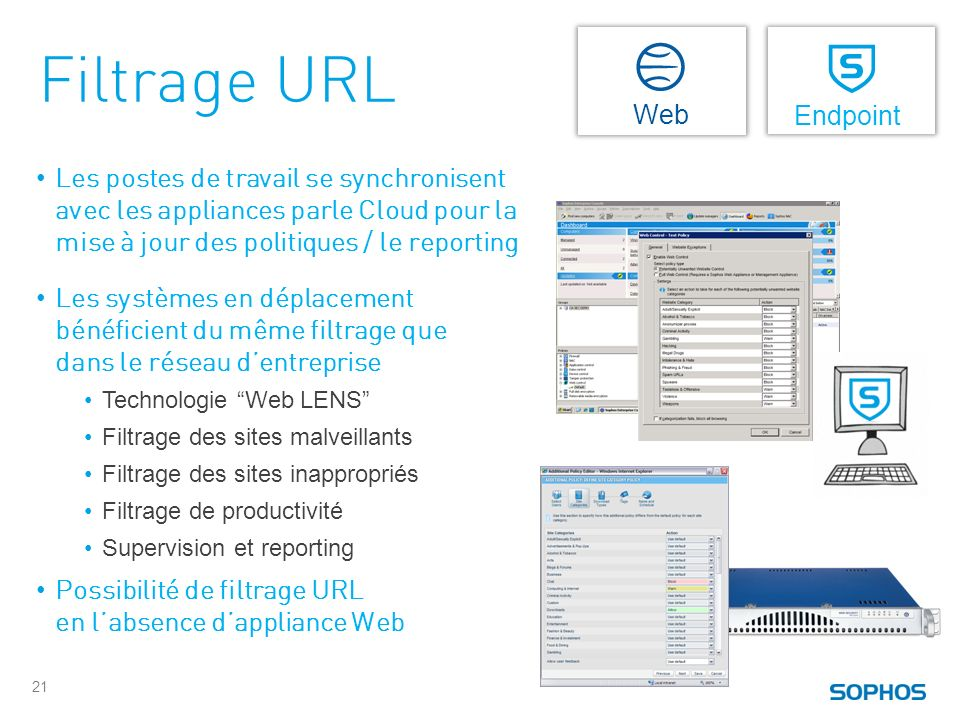 21 Les postes de travail se synchronisent avec les appliances parle Cloud pour la mise à jour des politiques / le reporting Les systèmes en déplacemen