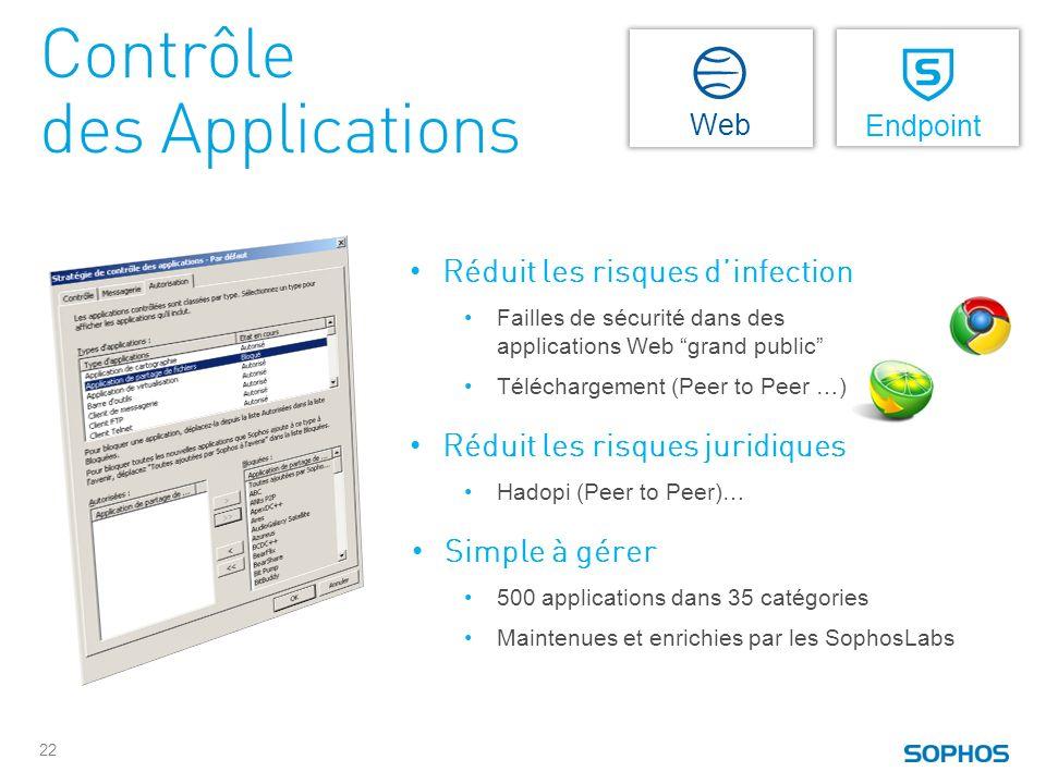 Contrôle des applications Réduit les risques dinfection Failles de sécurité dans des applications Web grand public Téléchargement (Peer to Peer …) Réd