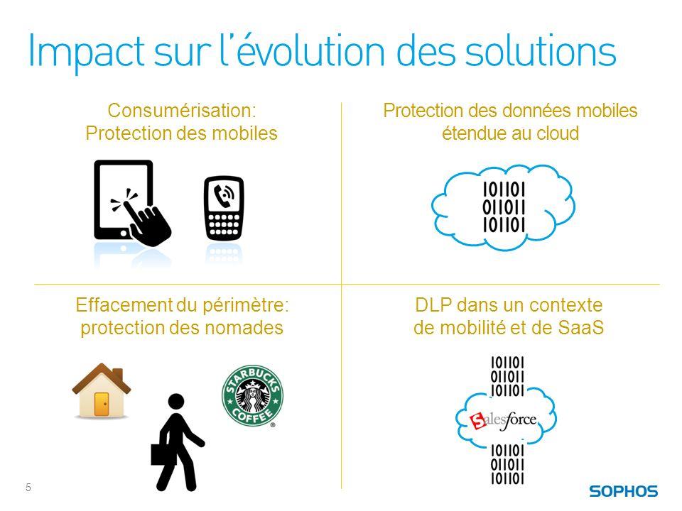 Impact sur lévolution des solutions Consumérisation: Protection des mobiles Effacement du périmètre: protection des nomades DLP dans un contexte de mo