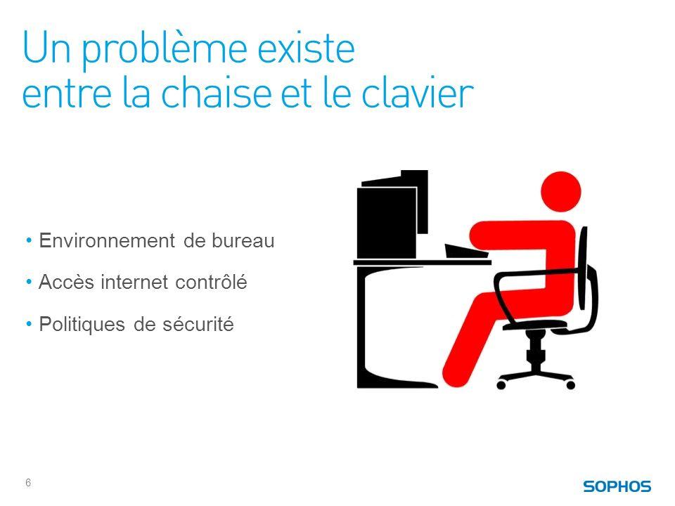Un problème existe entre la chaise et le clavier 6 Environnement de bureau Accès internet contrôlé Politiques de sécurité