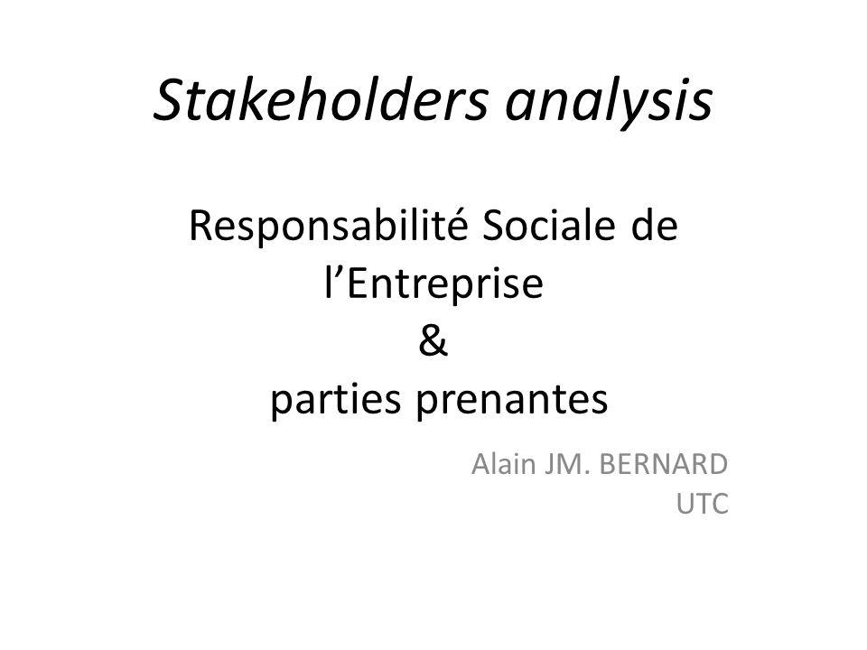 Stakeholders analysis Responsabilité Sociale de lEntreprise & parties prenantes Alain JM.