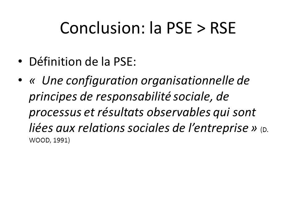 Conclusion: la PSE > RSE Définition de la PSE: « Une configuration organisationnelle de principes de responsabilité sociale, de processus et résultats observables qui sont liées aux relations sociales de lentreprise » (D.