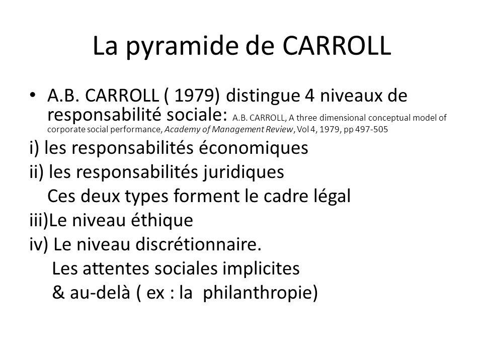 La pyramide de CARROLL A.B.CARROLL ( 1979) distingue 4 niveaux de responsabilité sociale: A.B.