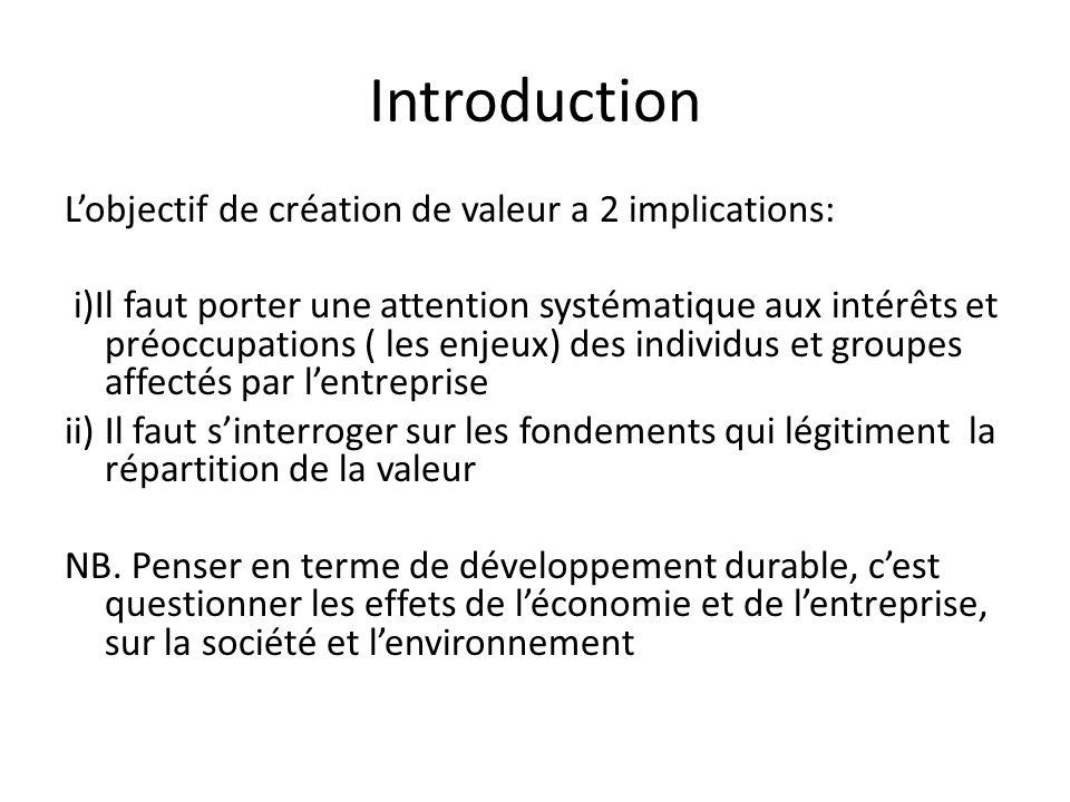 Introduction Lobjectif de création de valeur a 2 implications: i)Il faut porter une attention systématique aux intérêts et préoccupations ( les enjeux) des individus et groupes affectés par lentreprise ii) Il faut sinterroger sur les fondements qui légitiment la répartition de la valeur NB.