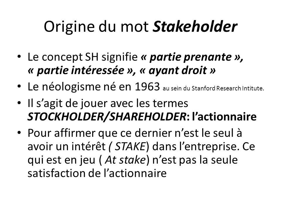 Origine du mot Stakeholder Le concept SH signifie « partie prenante », « partie intéressée », « ayant droit » Le néologisme né en 1963 au sein du Stanford Research Intitute.