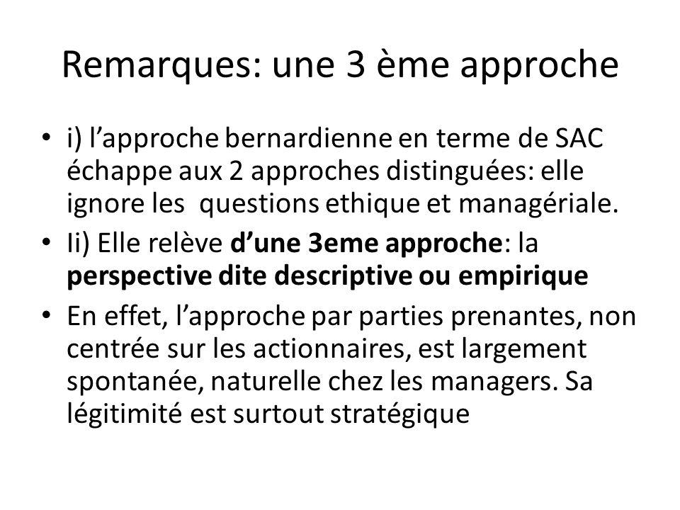 Remarques: une 3 ème approche i) lapproche bernardienne en terme de SAC échappe aux 2 approches distinguées: elle ignore les questions ethique et managériale.