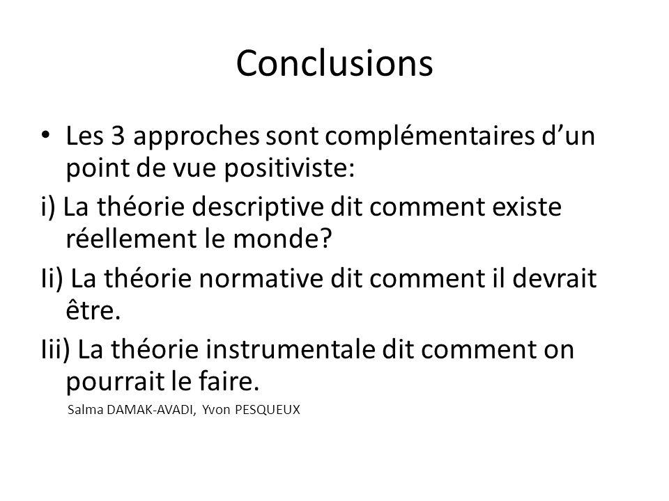 Conclusions Les 3 approches sont complémentaires dun point de vue positiviste: i) La théorie descriptive dit comment existe réellement le monde.