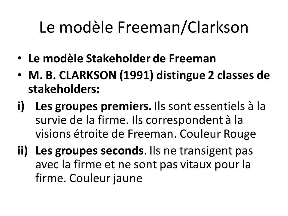 Le modèle Freeman/Clarkson Le modèle Stakeholder de Freeman M.