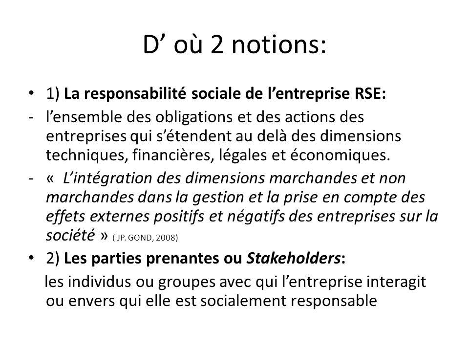 D où 2 notions: 1) La responsabilité sociale de lentreprise RSE: -lensemble des obligations et des actions des entreprises qui sétendent au delà des dimensions techniques, financières, légales et économiques.